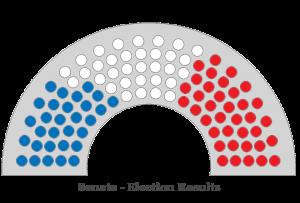 senate-results
